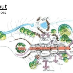 Master Plan Architecture Bubble Diagram 3 Phase Power Plug Wiring How To Make Graduation Project Zoning Form