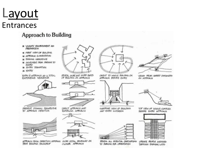 master plan architecture bubble diagram nitrous express wiring how to make graduation project simple