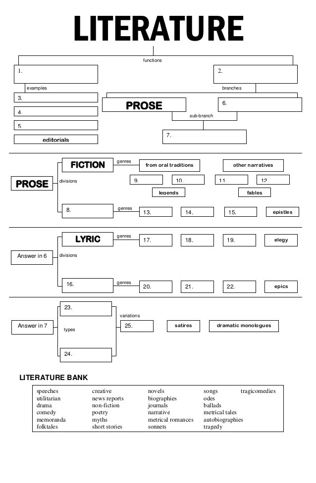 literature map template - Tier.brianhenry.co