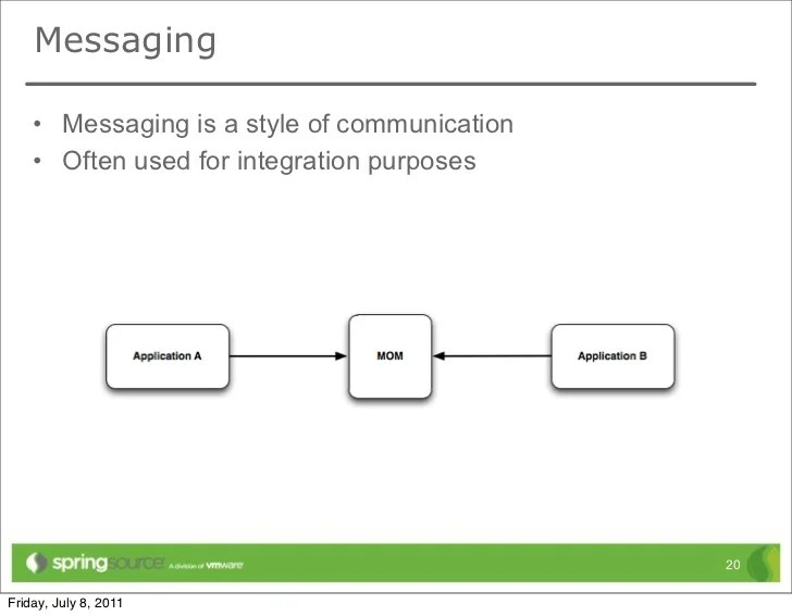 Beyond Horizontal Scalability Concurrency And Messaging