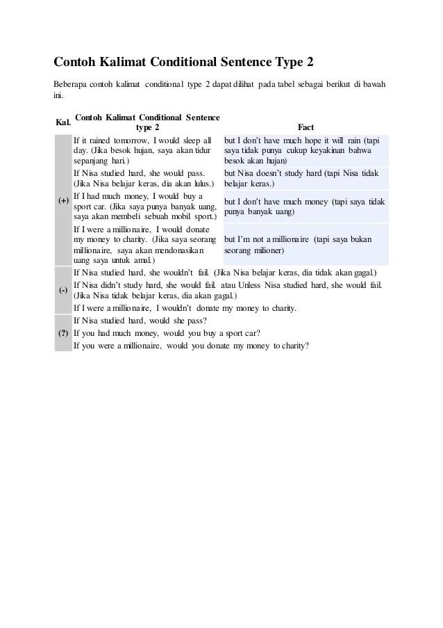Contoh Dialog Conditional Sentence Type 1 Merotoh