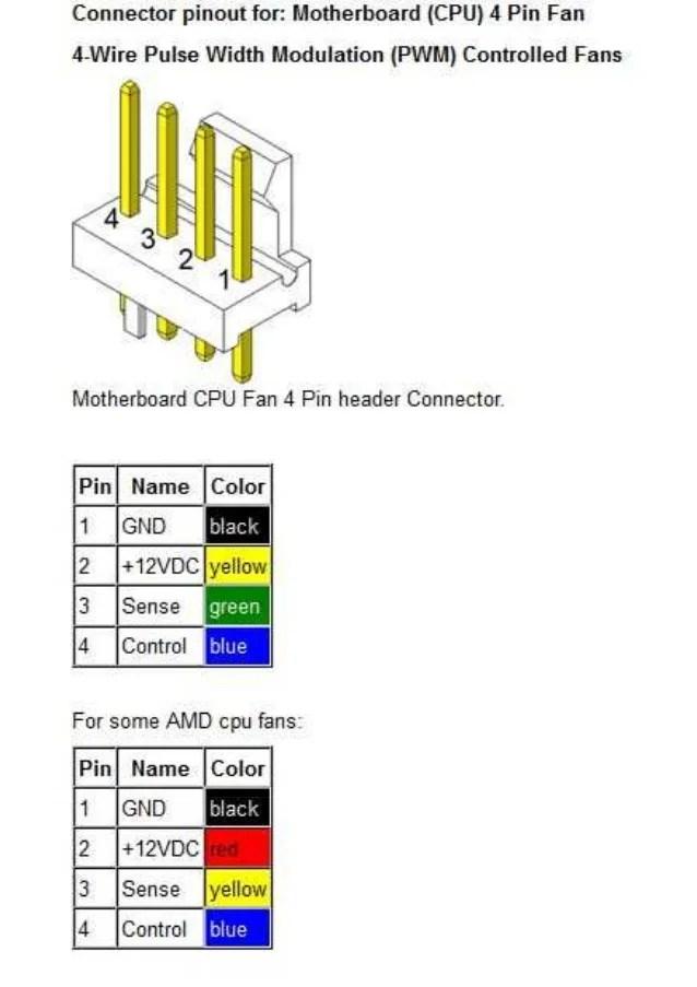 Conector 4 vias pwm