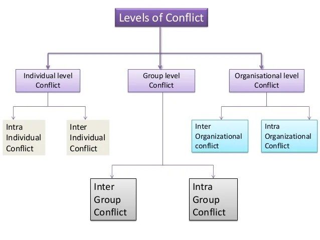 organizational behaviour langton 7th edition pdf
