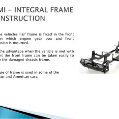 Tattoo Machine Wiring Diagram 2002 Ford Expedition Radio Semi Integral Frame - Design & Reviews