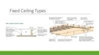 ceiling structure types | www.energywarden.net
