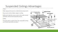 Suspended Roof System & 2 The Uplift Loads Of Wind Are ...