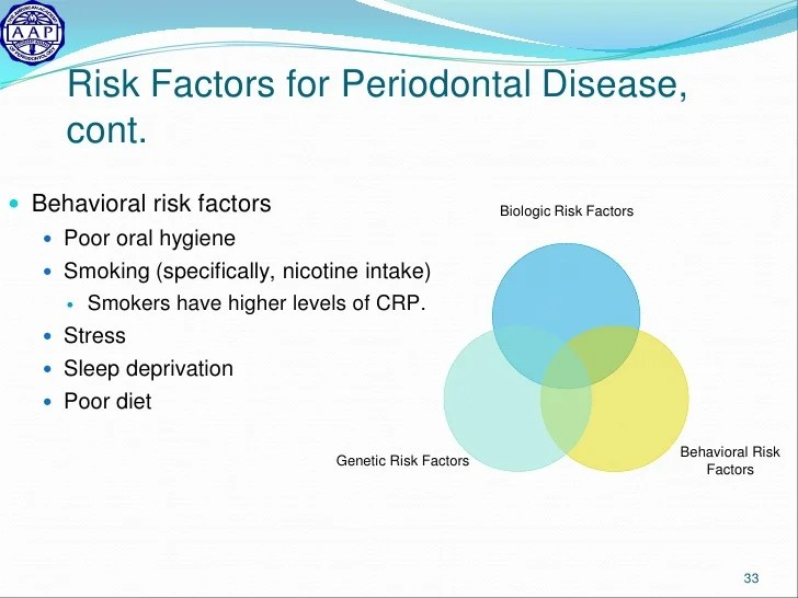 Your oral health: How periodontal inflammation is ...