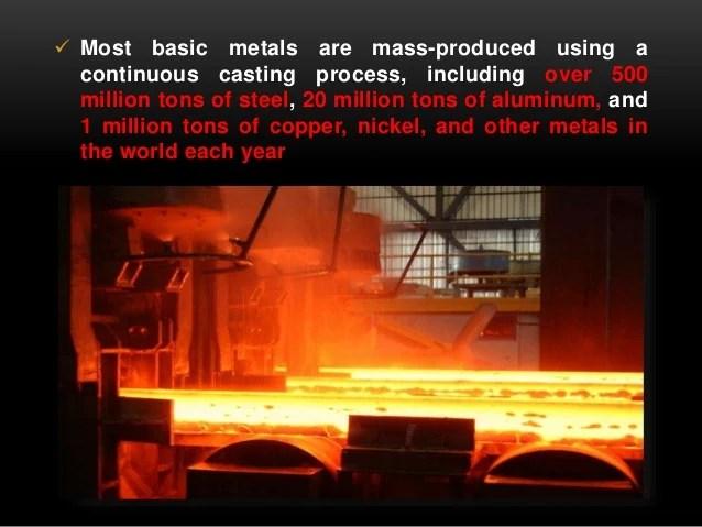 Adding Molten Phosphorus Steel