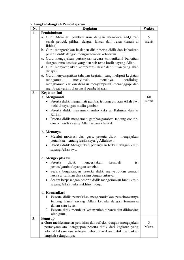 Rpp Kelas 1 K13 : kelas, Contoh, Kurikulum, Revisi, Satburan