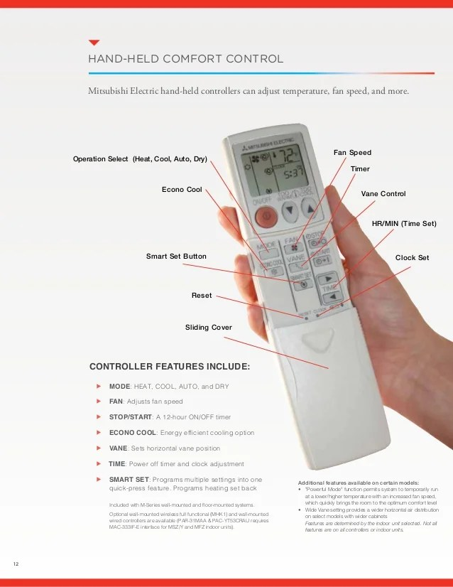 rheem central air conditioning wiring diagram 2007 chevy suburban parts inverter split ac hvac ~ elsavadorla