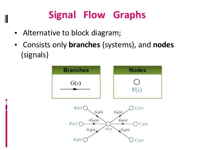 block diagram to signal flow graph 7 prong wiring control system