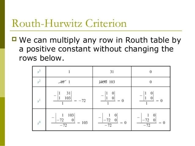 Positive Negative Number Divided Number