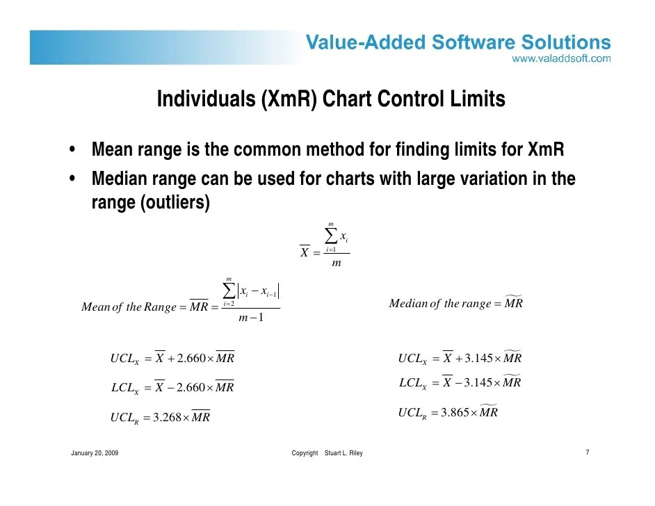 iniduals xmr chart also control charts for semiconductor defect management rh slideshare