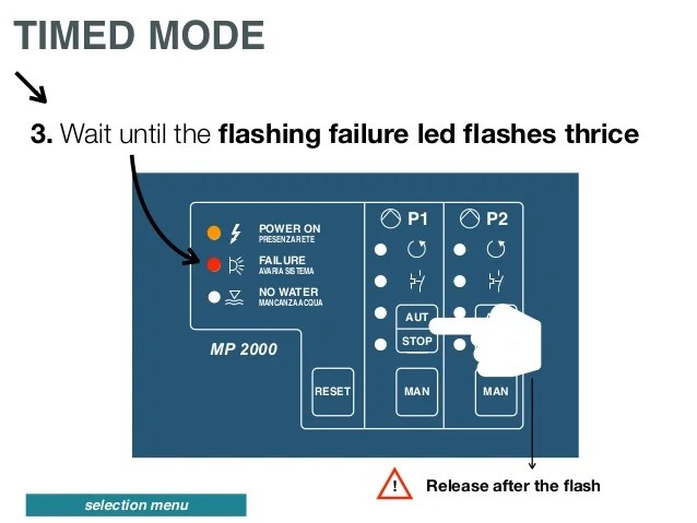 Panel Wiring Ppt Free Download Wiring Diagrams Pictures Wiring