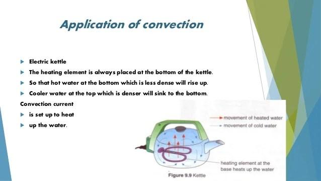 Convection current