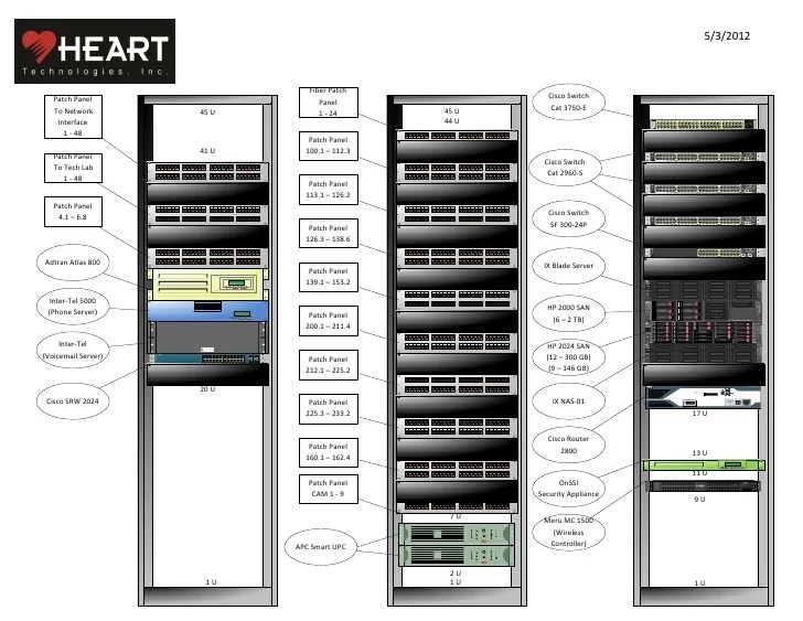 server rack wiring diagram attwood sahara s500 auto electrical