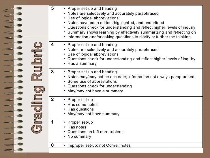 Cornell Notes Student PPT