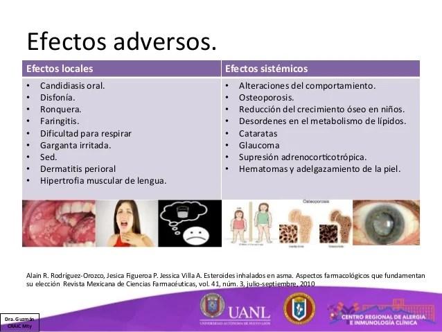 Corticosteroides II - Inhalados oftálmicos y óticos