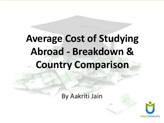 Average Cost of Studying Abroad  Breakdown  Country Comparison