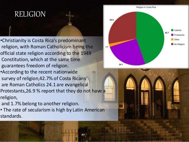 Roman Catholicism Costa Rica