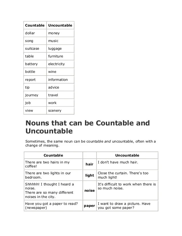 Countable Uncountable Nouns Nouns