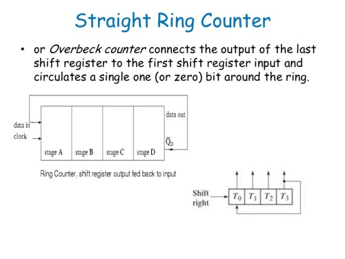 small resolution of ring counter diagram