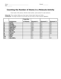 Counting Atoms Worksheet Middle School. Counting. Best ...