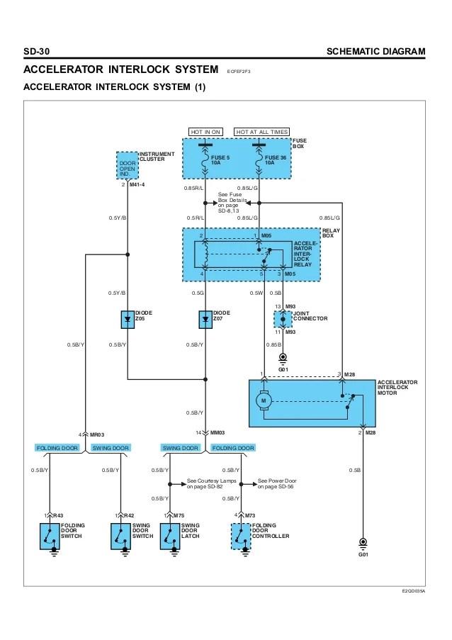 2013 Hyundai Sonata Speaker Wiring Diagram Hyundai County Electrical Troubleshooting Manual