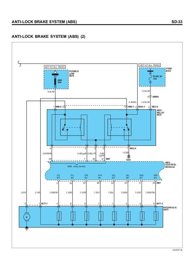 Light Wiring Diagram Pdf Hyundai County Electrical Troubleshooting Manual