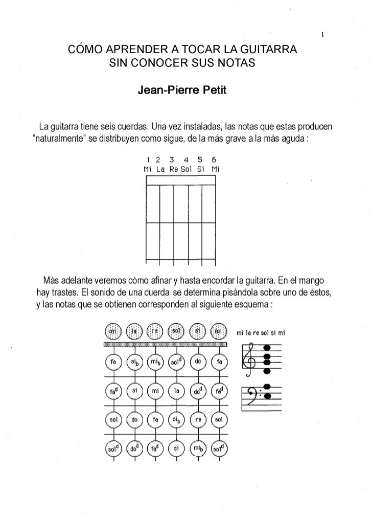 Cómo Aprender A Tocar La Guitarra Sin Saber Sus Notas