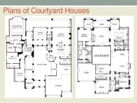Courtyard house style