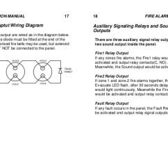 Conventional Fire Alarm Control Panel Wiring Diagram Trailer Light 7 Way Mini 2 Zones 9