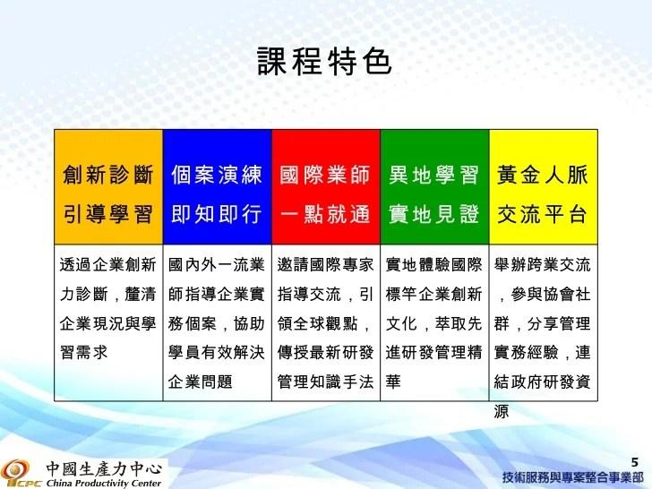 第12屆「研發管理經理人班」計畫簡介