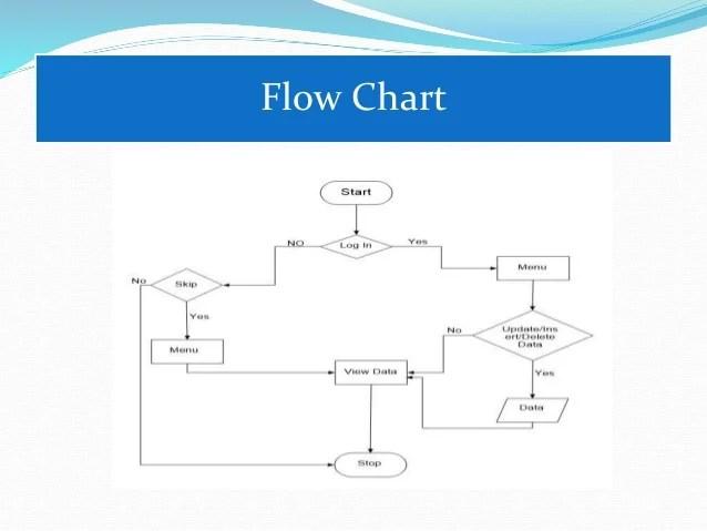 software to make er diagram harbor breeze switch wiring cricket management system