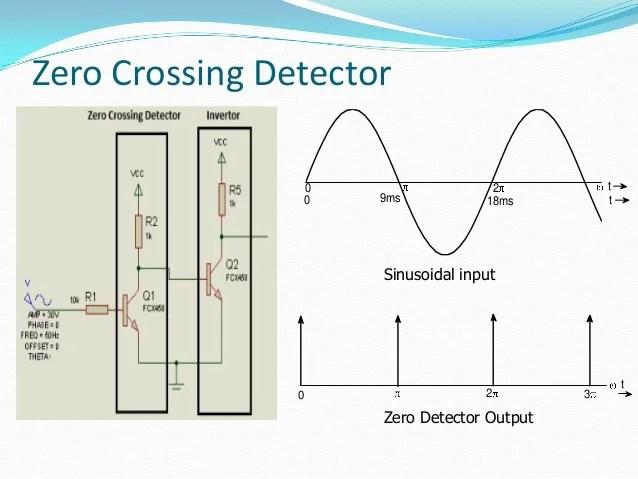 block diagram of zero crossing detector