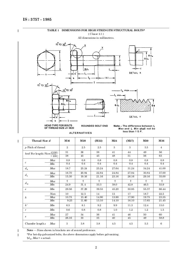 also indian standard specification for high strength structural bolts rh slideshare