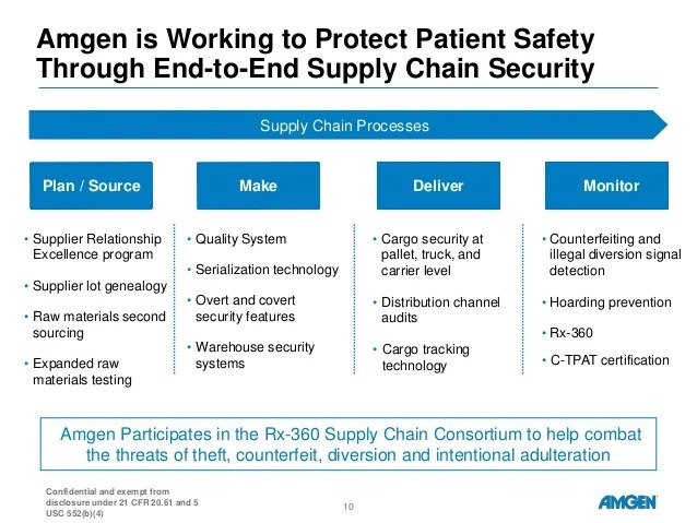 Webinar Global Supply Chain Dynamics  The Changing Risk