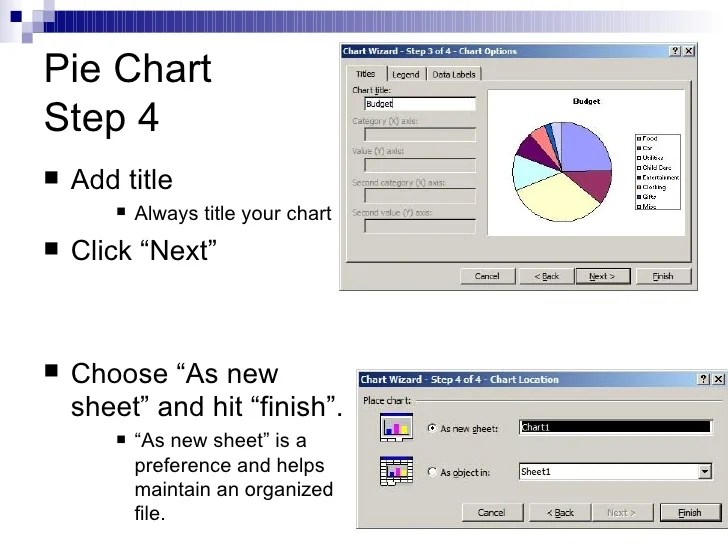 Create A Chart In Excel