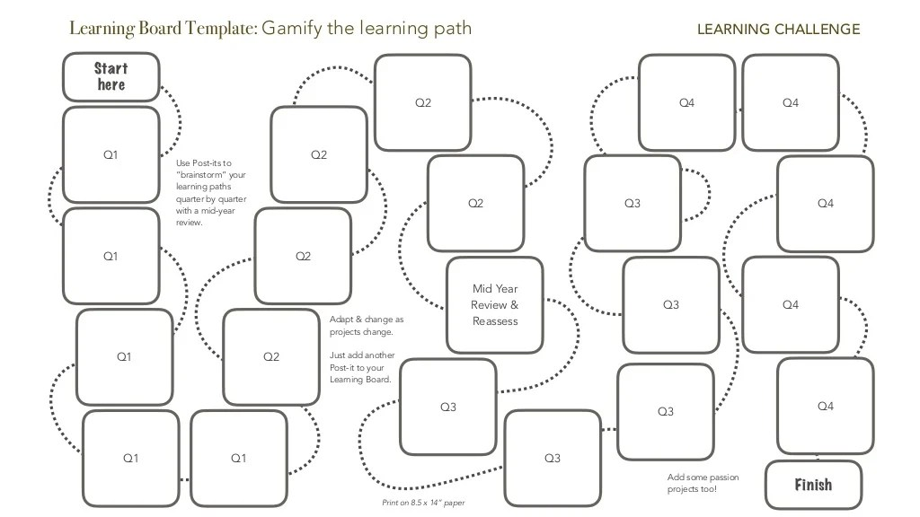 Learning Board Template: Gamify the