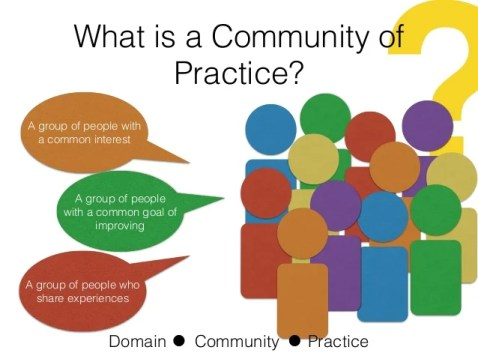 What is a community of practice? (image credit: Allison & Ty)