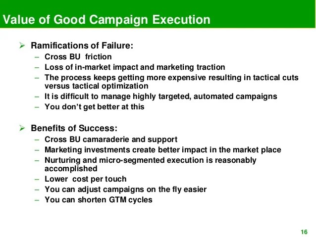 Critical Success Factors For Integrated Marketing
