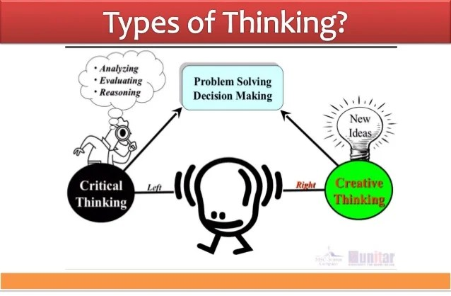 Critical Thinking Meaning Smart Recommendations To Have