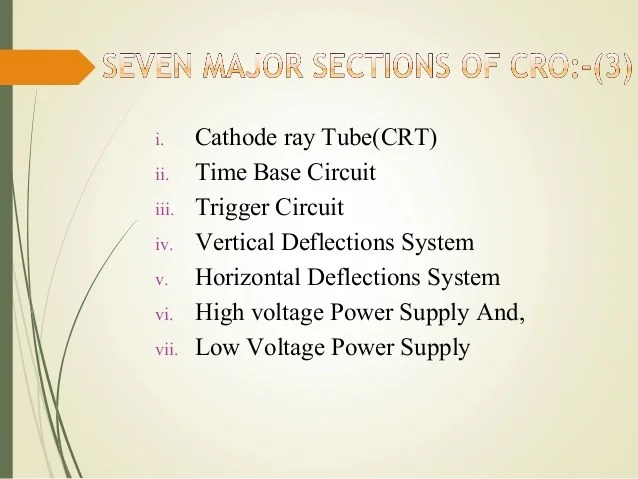 Cro (cathod Ray Oscilloscope