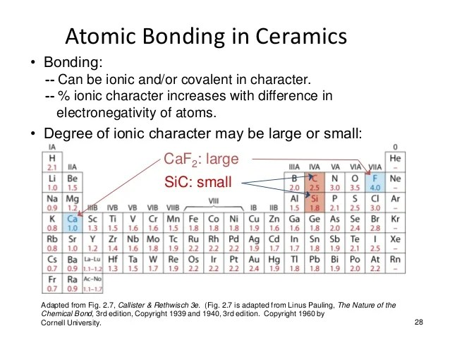Ceramic crystal structures also systems rh slideshare
