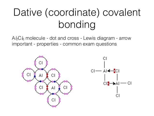 electron dot diagram for al taco 571 zone valve wiring csonn t3 chemical bonding
