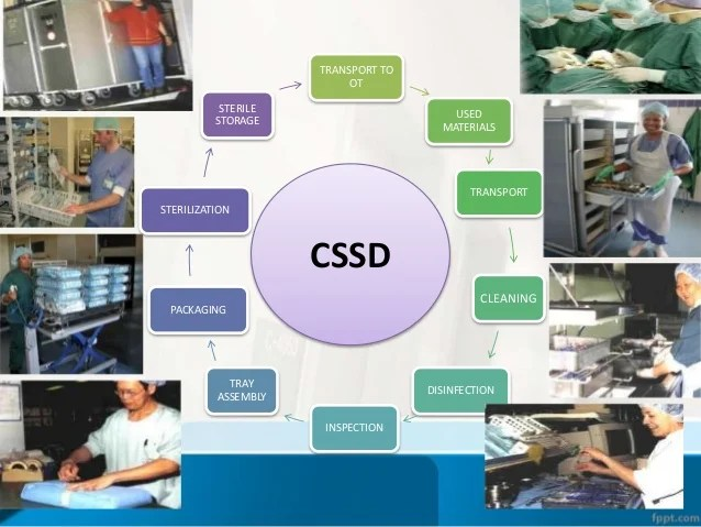 CSSD by Dr Zulfiquer Ahmed Amin