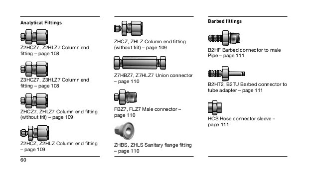 also connector and tubing technical guide instrument products division  rh slideshare