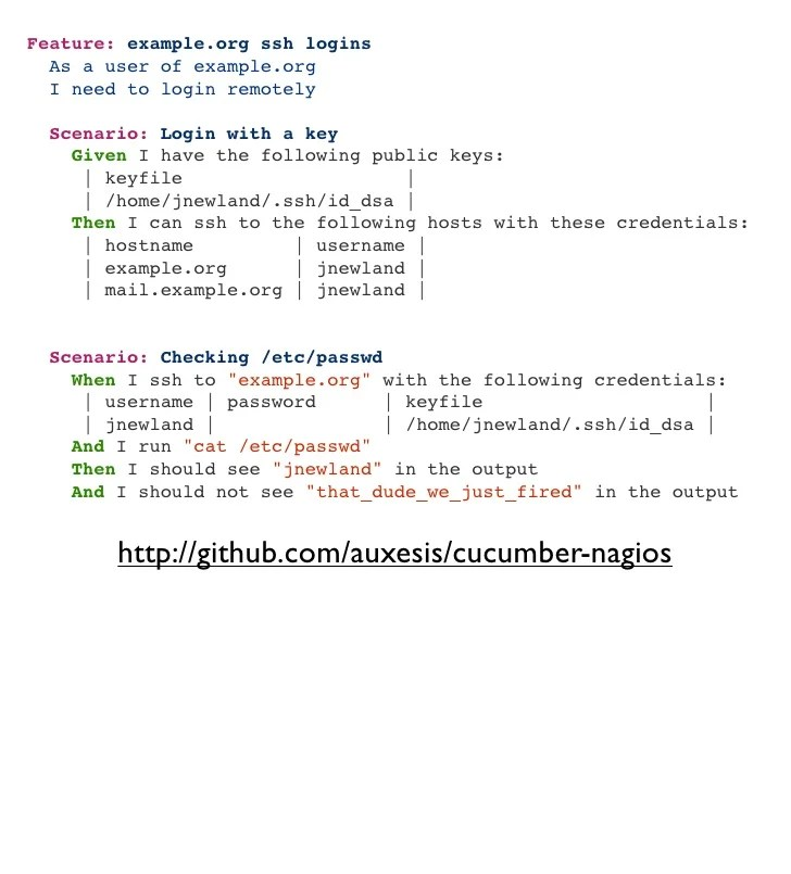Continuous Production Integration Ruby On Rails