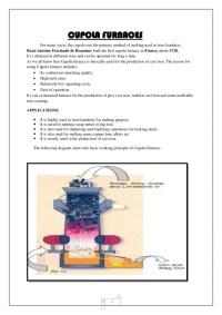 Cupola furnaces