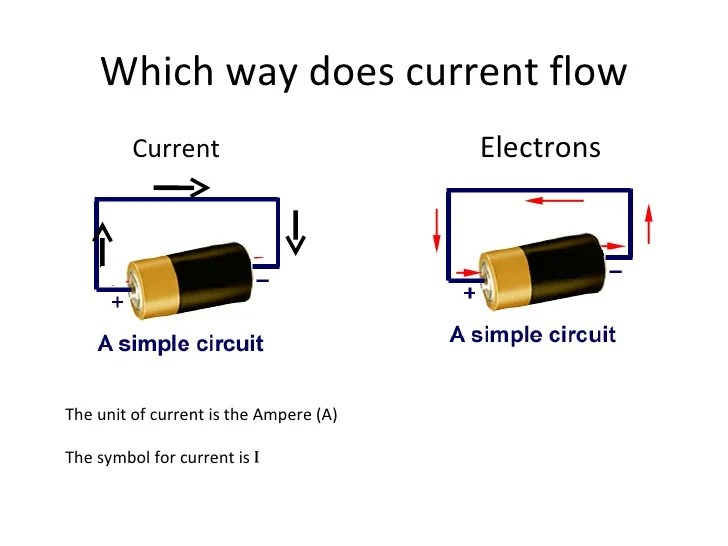 Which Way Does Electricity Flow In A Circuit Diagram Facbooik Com